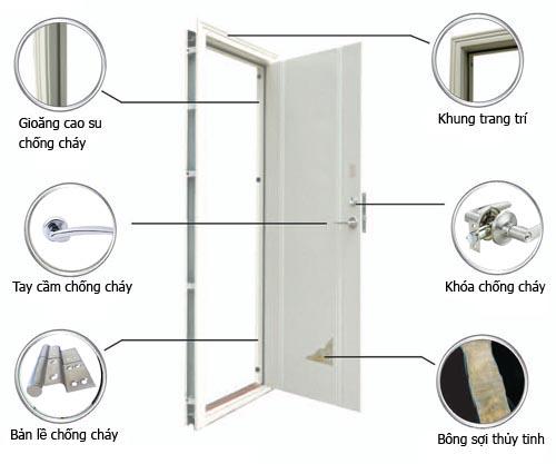 Cấu tạo cửa thép chống cháy có gì phức tạp?