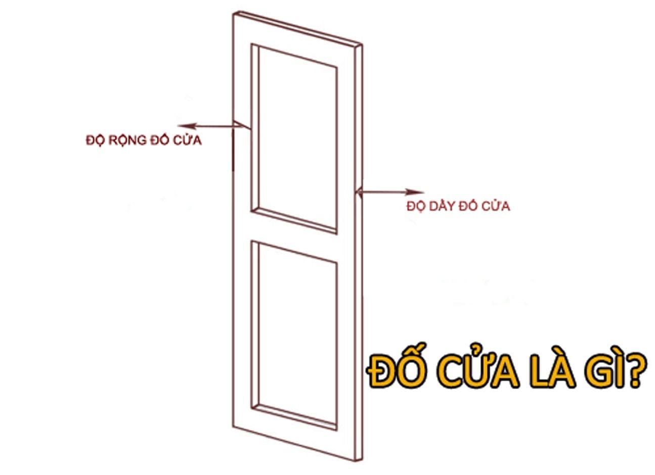 Khóa vân tay dùng cho những cửa gì?